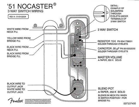 XW_5995] 52 Telecaster Wiring Diagram Download DiagramAmenti Opein Menia Nedly Benkeme Mohammedshrine Librar Wiring 101