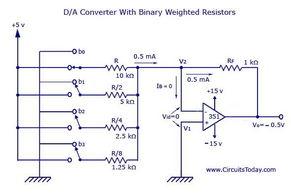 Astonishing Digital To Analog Converters D A D To A Converter Circuit Wiring Cloud Licukosporaidewilluminateatxorg