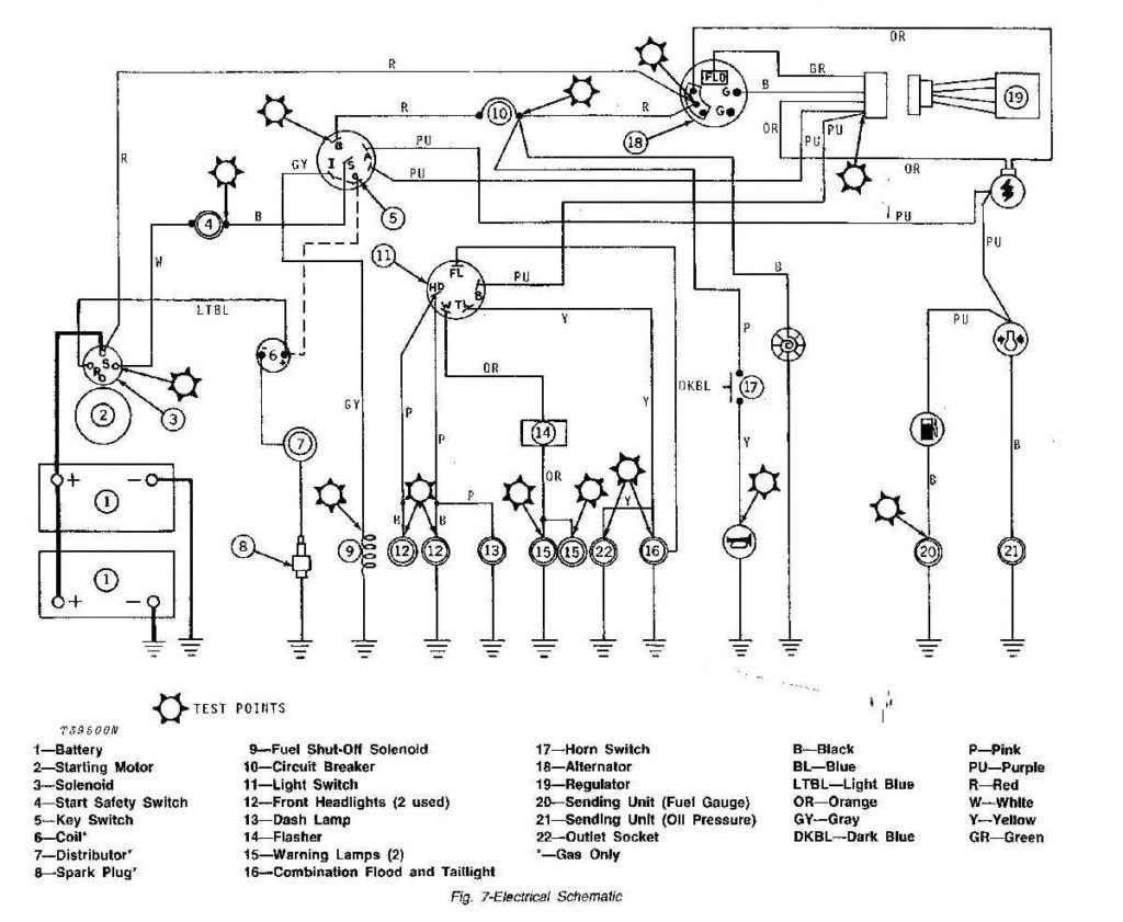 John Deere 2020 Tractor Wiring Diagram Free Picture Wiring Diagram Effective A Effective A Bowlingronta It