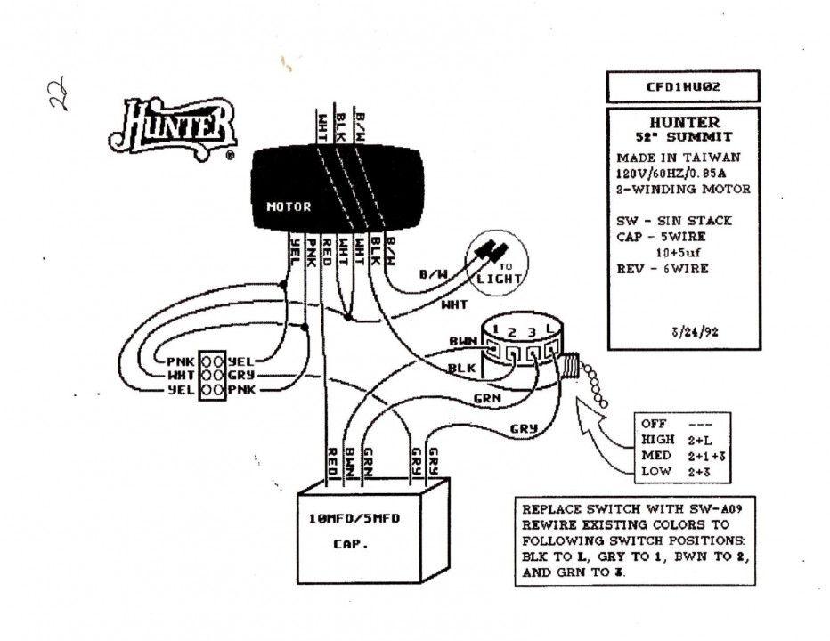 ov_3919] 5 wire ceiling fan switch wiring diagram download diagram  www mohammedshrine librar wiring 101