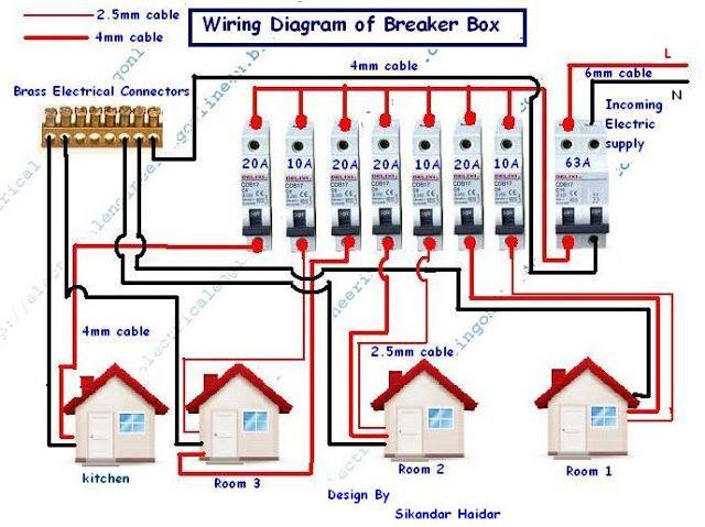 Amazing Electrical Installation In House In Urdu Hindi Electrical Wiring Cloud Uslyletkolfr09Org