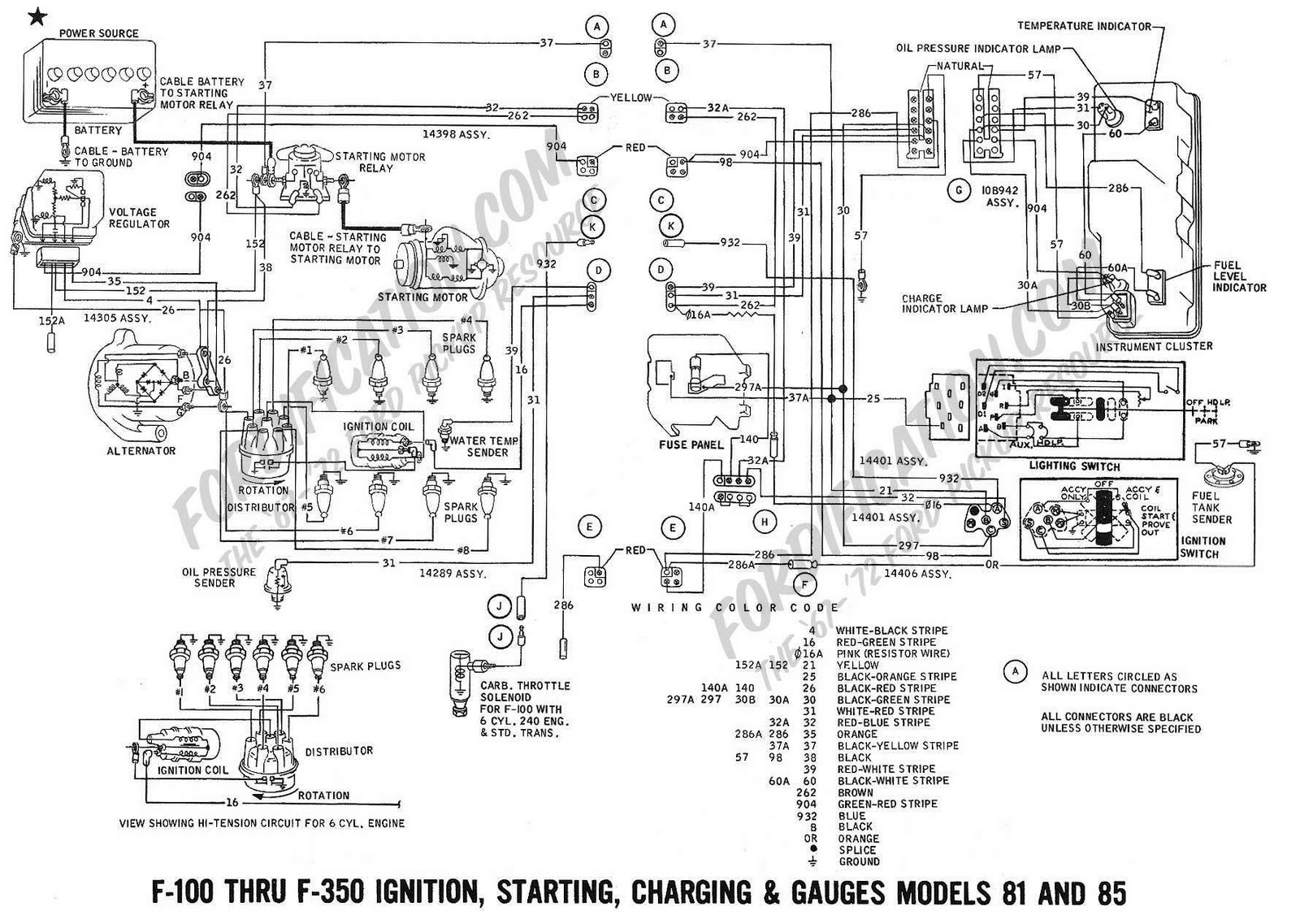 ec_1388] ignition wiring diagram 1981 ford f 150 wiring diagram  funi xaem unre phan dome mohammedshrine librar wiring 101