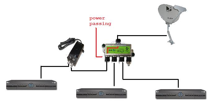 wd_0622] directv swm 8 wiring diagrams on single wire swm installation  diagram schematic wiring  antus dome mohammedshrine librar wiring 101