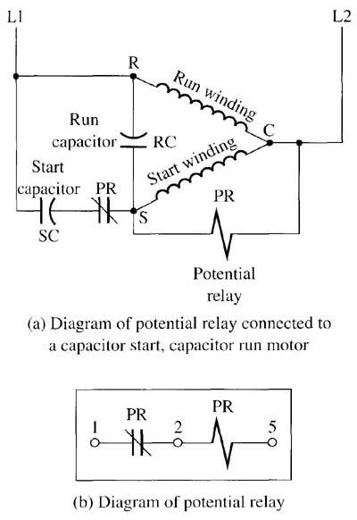 Amazing Using A Potential Relay To Start A Cscr Motor Wiring Cloud Waroletkolfr09Org