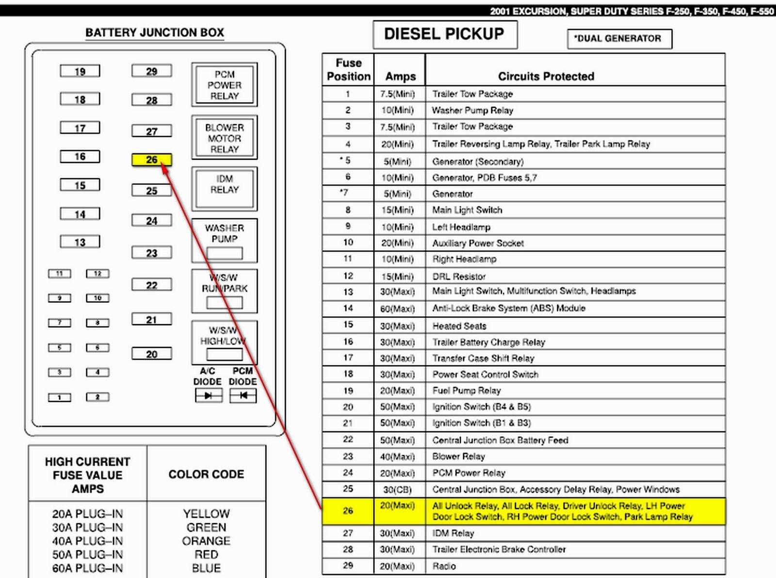 Fine 2001 F450 Fuse Box Diagram Wiring Diagram Database Wiring Cloud Overrenstrafr09Org