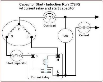 [DIAGRAM_38EU]  LE_1914] Current Relay Diagram Download Diagram   Current Relay Wiring Diagram      Eumqu Embo Vish Ungo Sapebe Mohammedshrine Librar Wiring 101