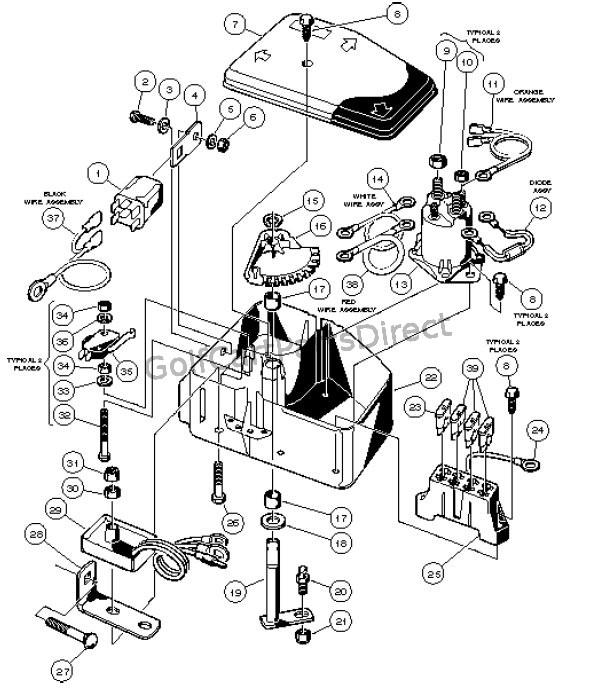 Fantastic Club Car Fuse Box Wiring Diagram Data Wiring Cloud Monangrecoveryedborg