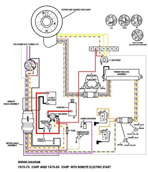 Groovy Wiring Diagram Mercury To Yamaha 6Y8 Gages Epub Pdf Wiring Cloud Waroletkolfr09Org