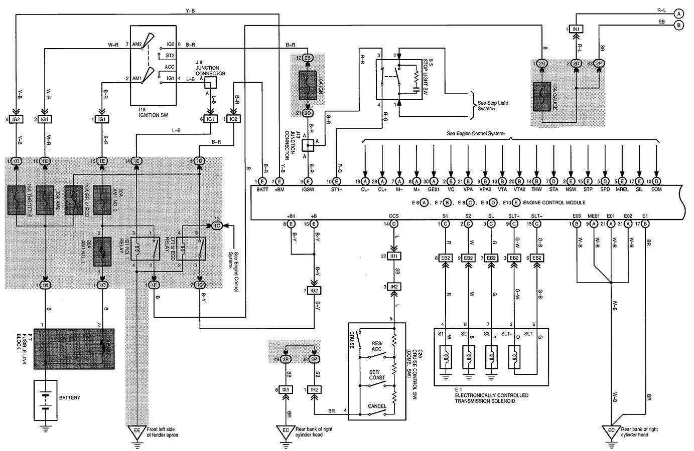2000 lexus lx470 wiring diagram | wiring diagram |  ground-uranus.latinacoupon.it  wiring diagram