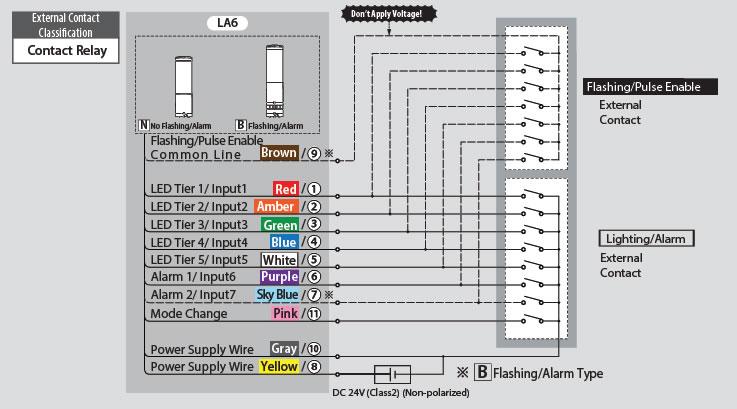 [XOTG_4463]  TK_8713] Patlite Lme 02L Wiring Diagram Download Diagram | Vista Light Bar Wiring Diagram |  | Pimpaps Benkeme Mohammedshrine Librar Wiring 101