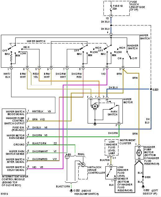 1996 Dodge Ram 2500 Wiring Diagram from static-cdn.imageservice.cloud