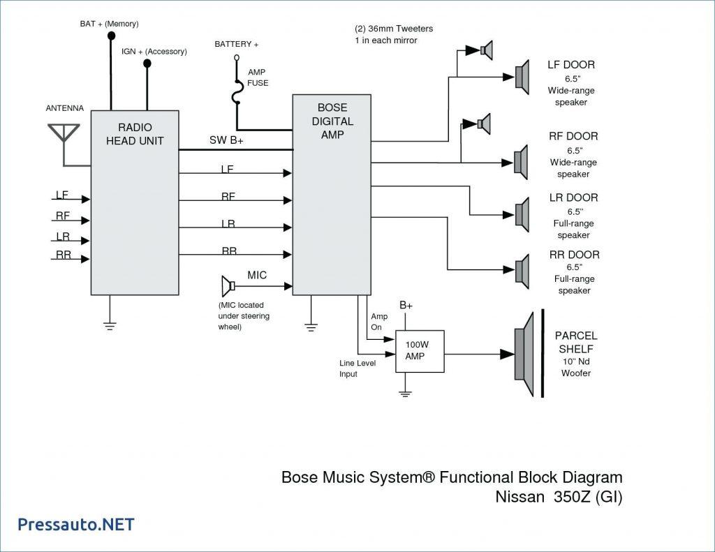 Fms Audio Wiring Diagram Mct006g2 B Fuse Diagram For 2001 F250 V1 0 Rainbowvacum Citroen Wirings1 Jeanjaures37 Fr