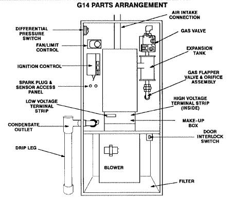 Incredible Manuals Air Conditioners Boiler Manuals Furnace Manuals Heat Pump Wiring Cloud Vieworaidewilluminateatxorg
