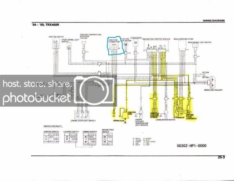 2005 honda trx450r headlight wiring diagram  wiring diagram