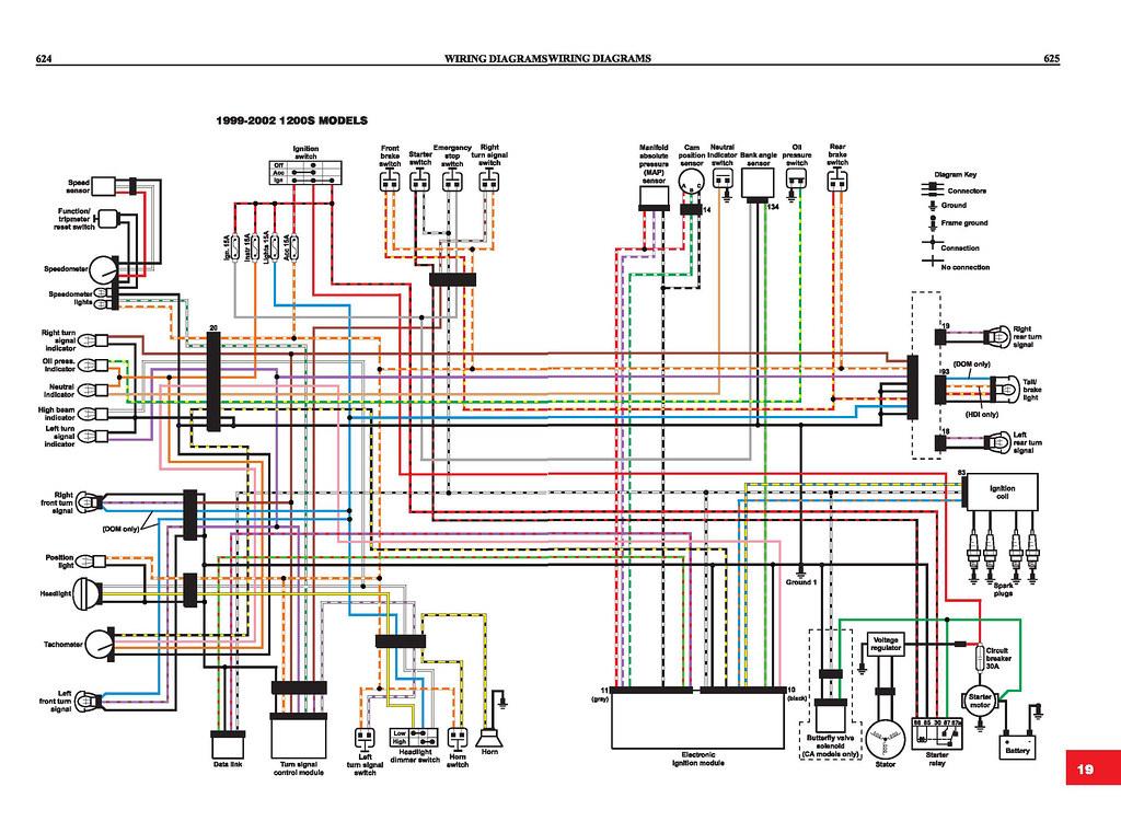 2012 harley davidson road king wiring diagram softail wiring diagram e2 wiring diagram  softail wiring diagram e2 wiring diagram