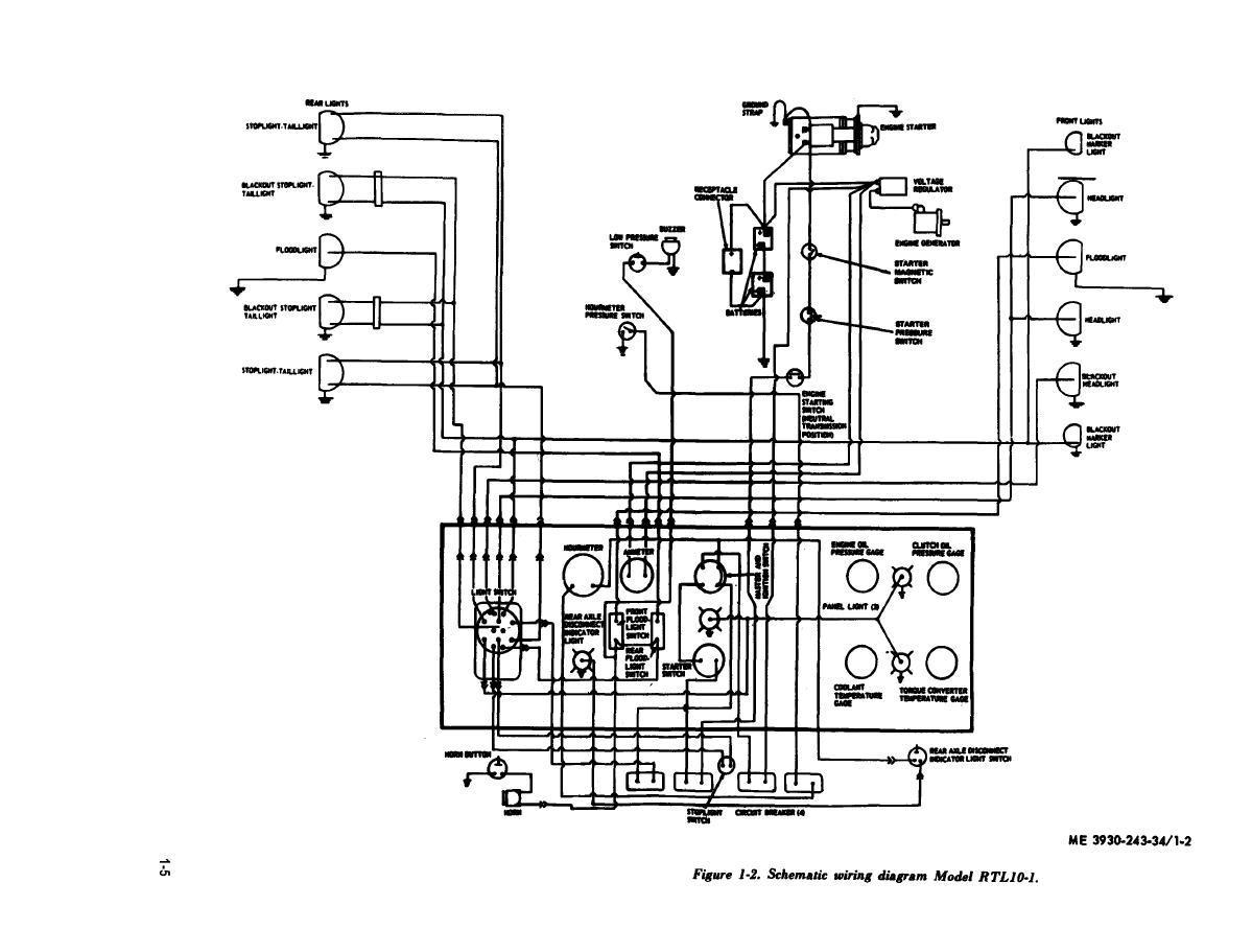 Hyster Forklift S50xm Wiring Diagram - Logic Diagram Symbols for Wiring  Diagram Schematics | Hyster Monitor Wiring Diagram |  | Wiring Diagram Schematics