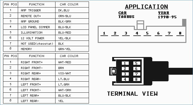 1994 Ford Mustang Radio Wiring Diagram - 97 Mack Wiring Diagram -  cts-lsa.bmw-in-e46.jeanjaures37.fr | Ford Mustang Radio Wire Diagram Of 94 |  | Wiring Diagram Resource