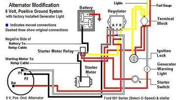 wiring diagram for 8n ford tractor 6 volt he 5225  8n wiring diagram 6 volt  he 5225  8n wiring diagram 6 volt