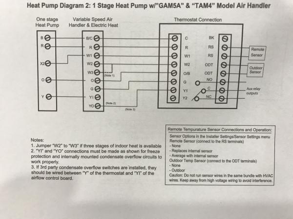 trane ac thermostat wiring  rickenbacker guitar wiring