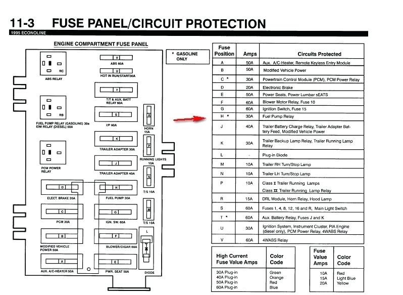 Mercedes E320 Fuse Box Diagram Inside Wiring Diagram Time Upgrade B Time Upgrade B Agriturismoduemadonne It