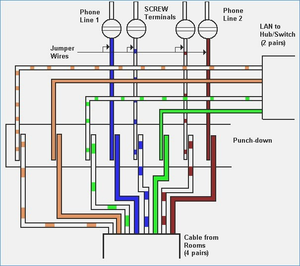 Cat5E Cable Cat 5E Wiring Diagram from static-cdn.imageservice.cloud