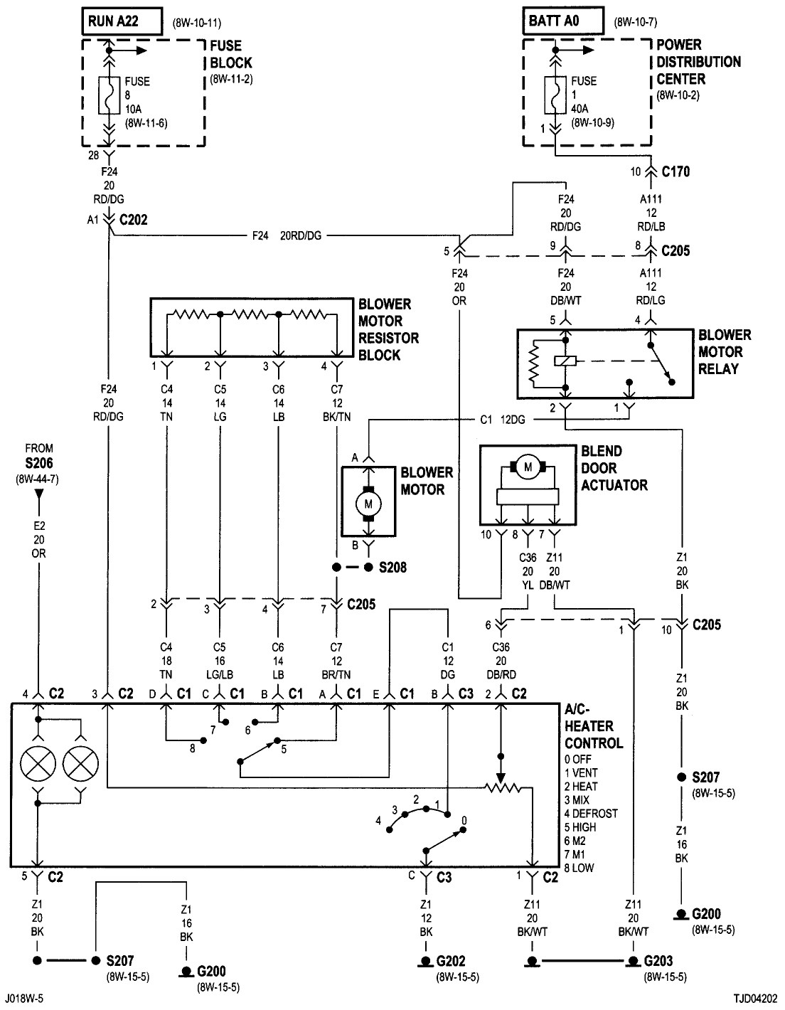 [TVPR_3874]  MD_2949] Fuse Box On A Jeep Liberty Wiring Diagram   Wiring Diagram Jeep Liberty 2008      Gresi Momece Mohammedshrine Librar Wiring 101