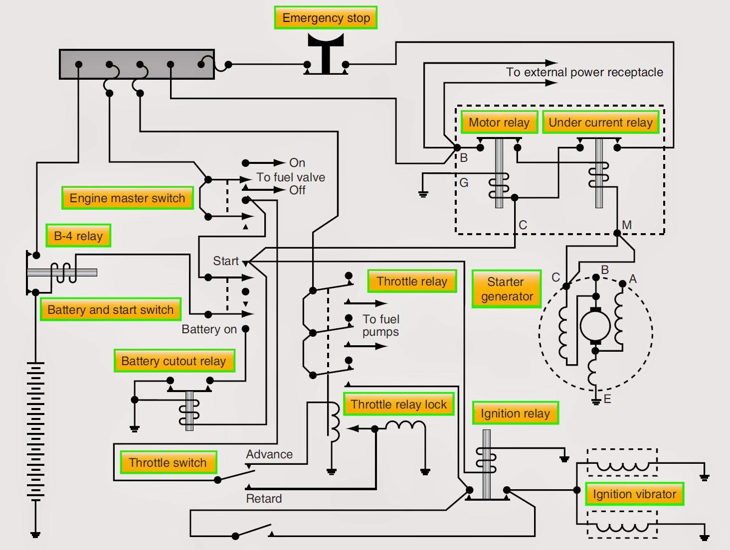 [DIAGRAM_1CA]  WZ_3230] Integrated Starter Generator Wiring Diagram Free Diagram | Integrated Starter Generator Wiring Diagram |  | Barba Hylec Pap Rect Mohammedshrine Librar Wiring 101