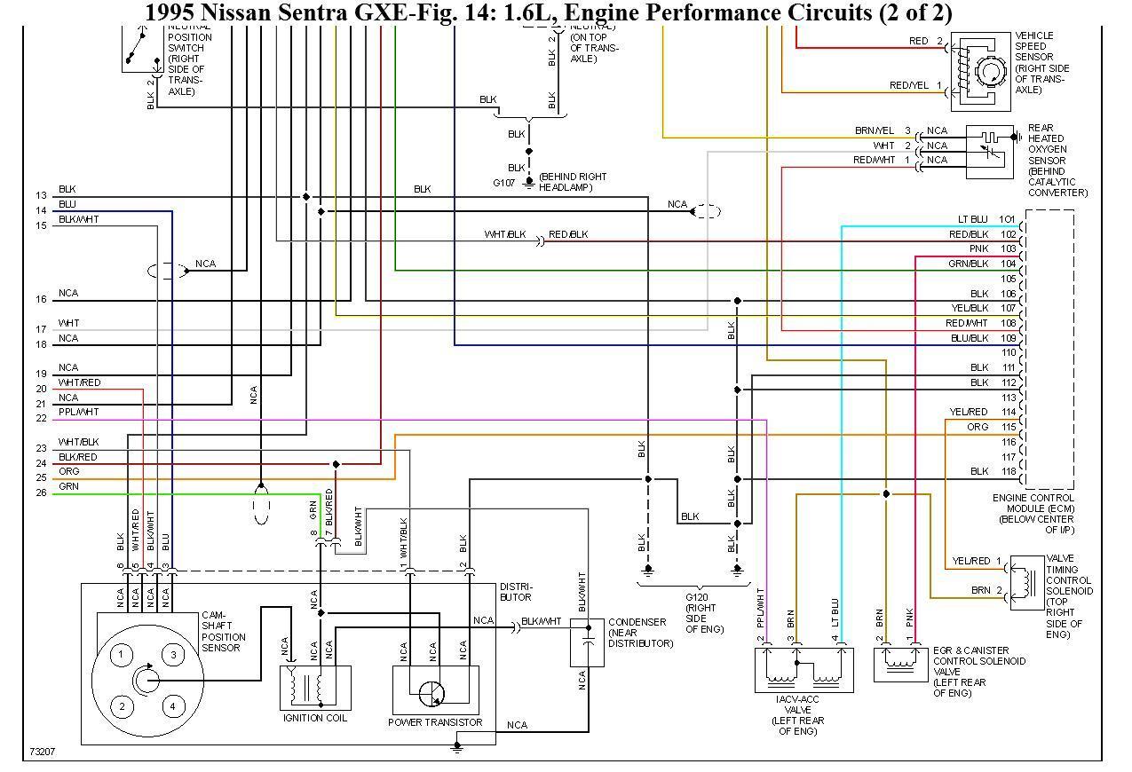 Nissan Sunny Ecu Wiring Diagram