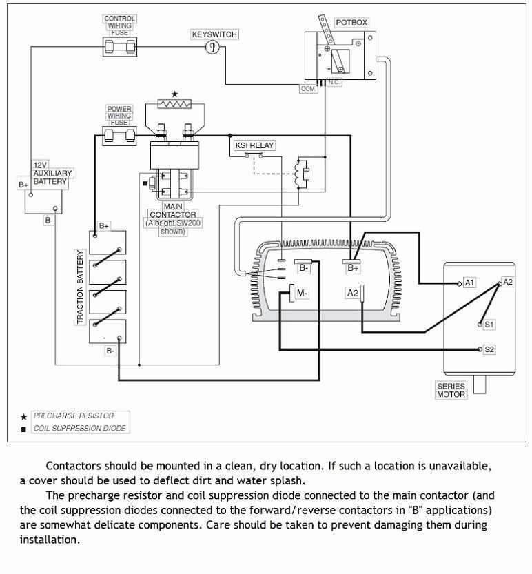curtis plow wiring diagram on direction  wiring diagram for