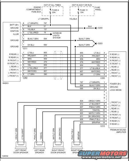 Bronco Fuse Diagram - Air Conditioner Wiring Diagram Capacitor for Wiring  Diagram SchematicsWiring Diagram Schematics