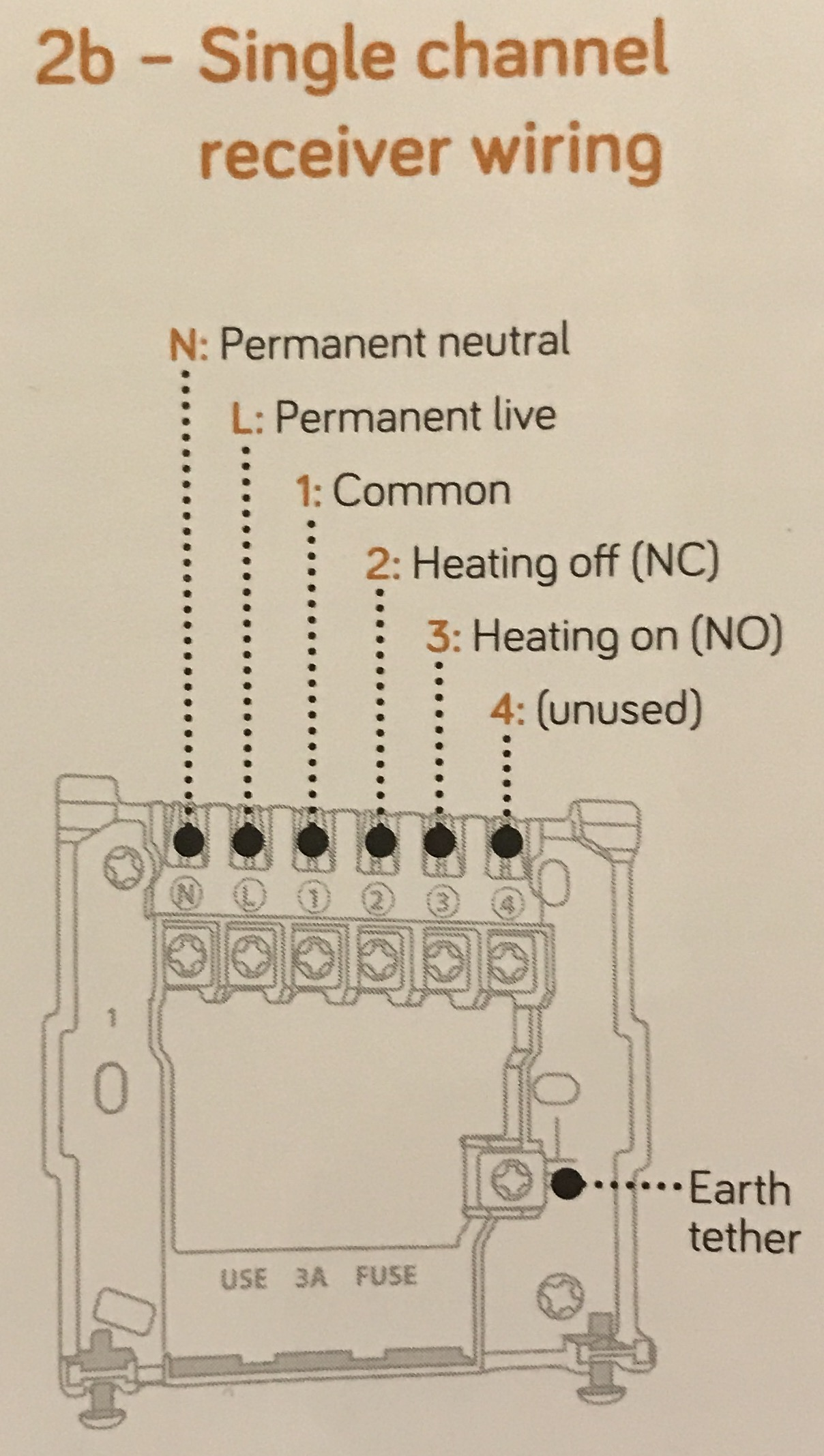 Eg 8114  Wiring A Thermostat Receiver Download Diagram