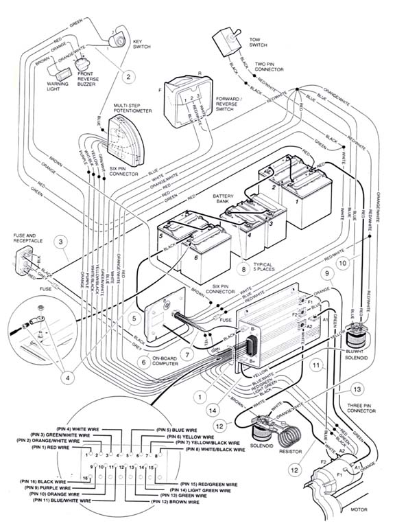 1998 48 Volt Club Car Wiring Diagram - Wiring Diagram