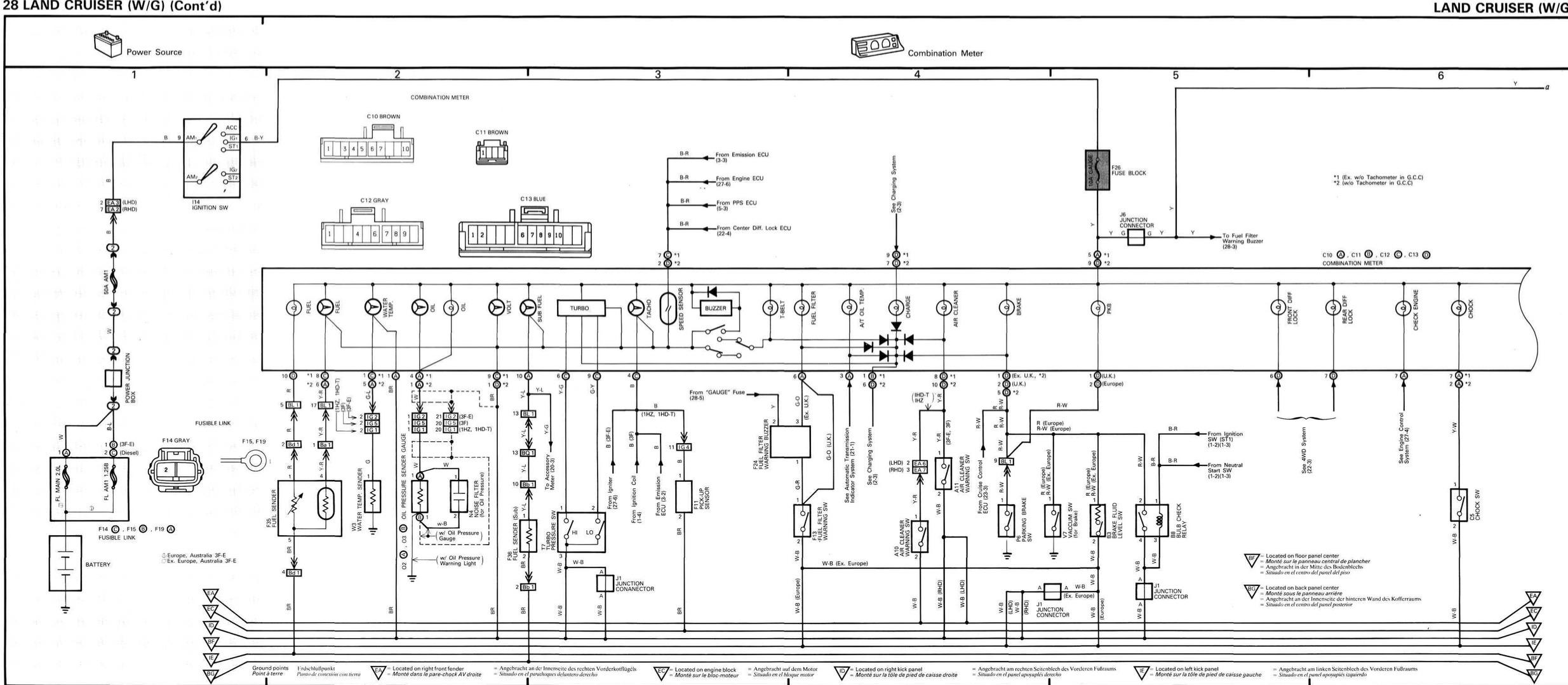 toyota landcruiser 100 series wiring diagram manual - wiring diagrams source  aisdro.it