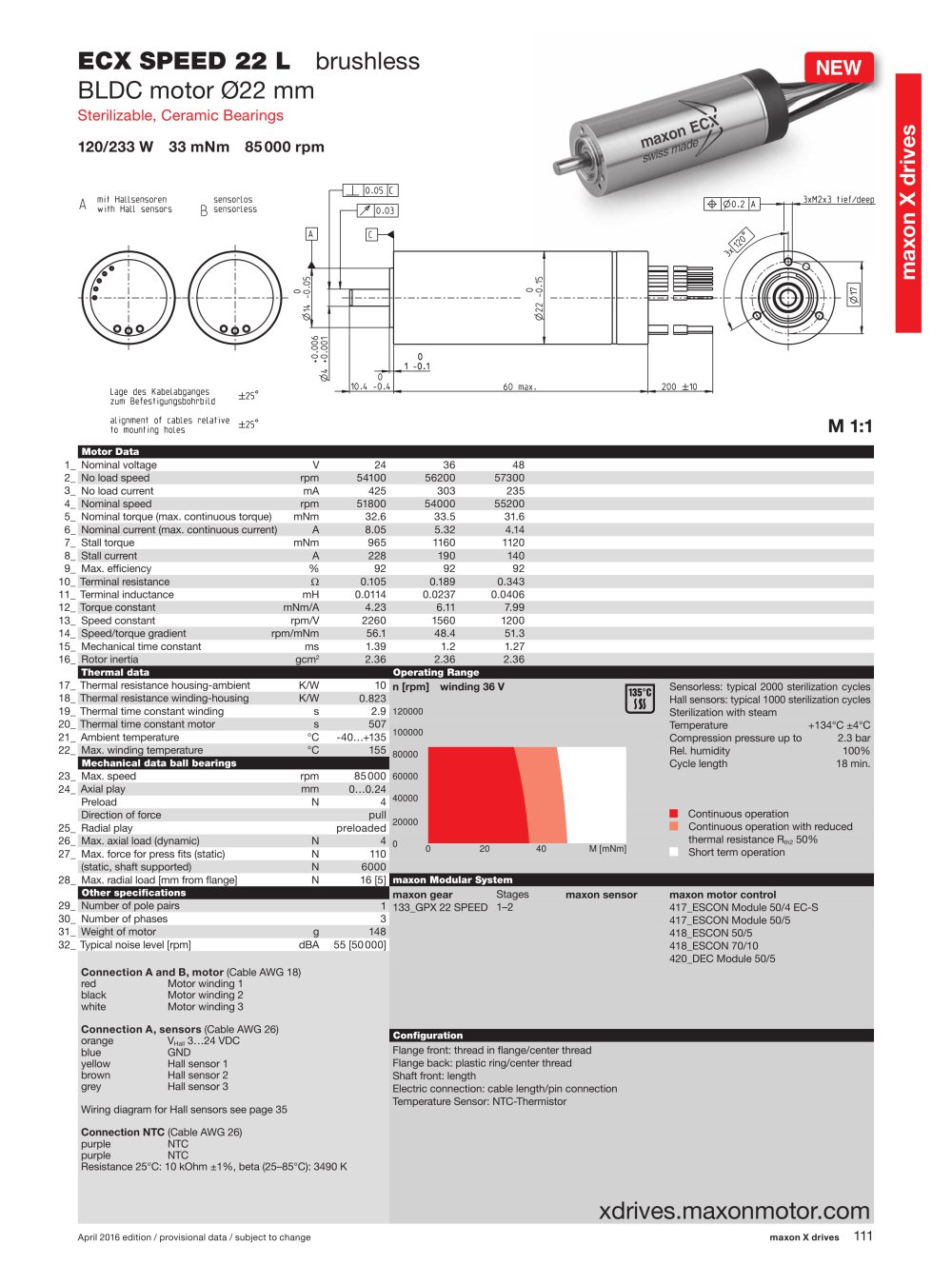 Admirable Maxon Valve Wiring Diagram Basic Electronics Wiring Diagram Wiring Cloud Ostrrenstrafr09Org