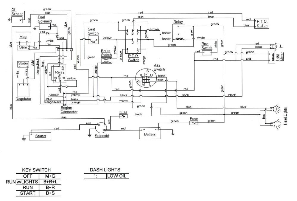 cub cadet 1050 wiring diagram - wiring diagram schematic 2007 cub cadet lt1050 wiring diagram cub cadet lt1045 12mr-anitra.de
