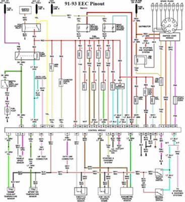 Fabulous 93 Mustang 5 0 Wiring Harness Wiring Diagram Data Schema Wiring Cloud Rineaidewilluminateatxorg