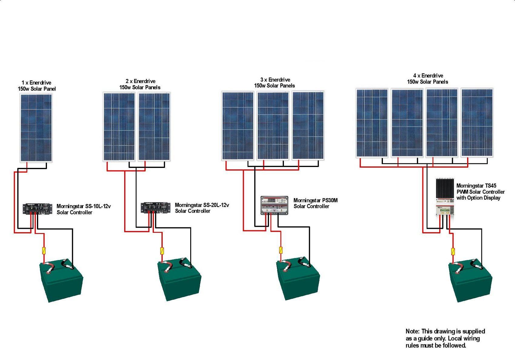 Kv 5030 Solar Panel House Diagram Solar Panel Diagrams