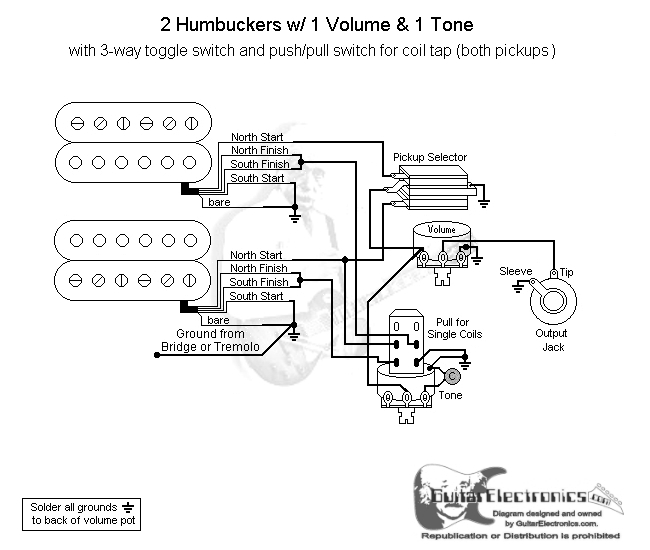 Strange 2 Humbuckers 3 Way Toggle Switch 1 Volume 1 Tone Coil Tap Wiring Cloud Vieworaidewilluminateatxorg