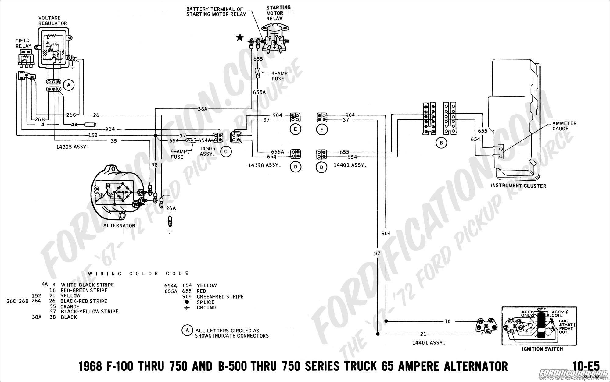 Brilliant 1992 Ford F 150 Alternator Wiring Diagram Wiring Diagram 2003 Ford F Wiring Cloud Biosomenaidewilluminateatxorg
