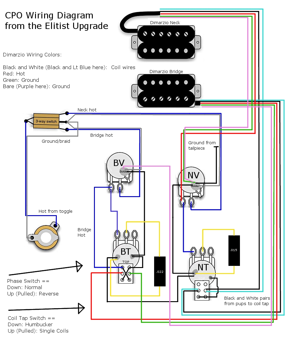 Dimarzio Ibz Wiring Diagram Uk Ford Focus Wiring Diagram Coded 03 Bonek Jeanjaures37 Fr