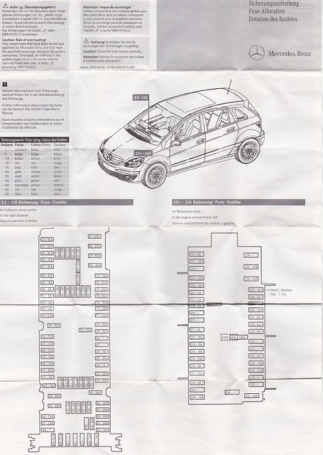 [SCHEMATICS_4HG]  AX_7767] Mercedes Benz A160 Fuse Box Free Diagram   Mercedes Benz A160 Wiring Diagram      Elia Attr Mohammedshrine Librar Wiring 101