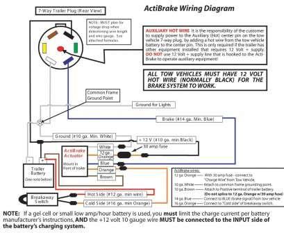 Excellent 10 Nice Trailer Brake Wiring Diagram With Breakaway Solutions Type Wiring Cloud Hisonepsysticxongrecoveryedborg