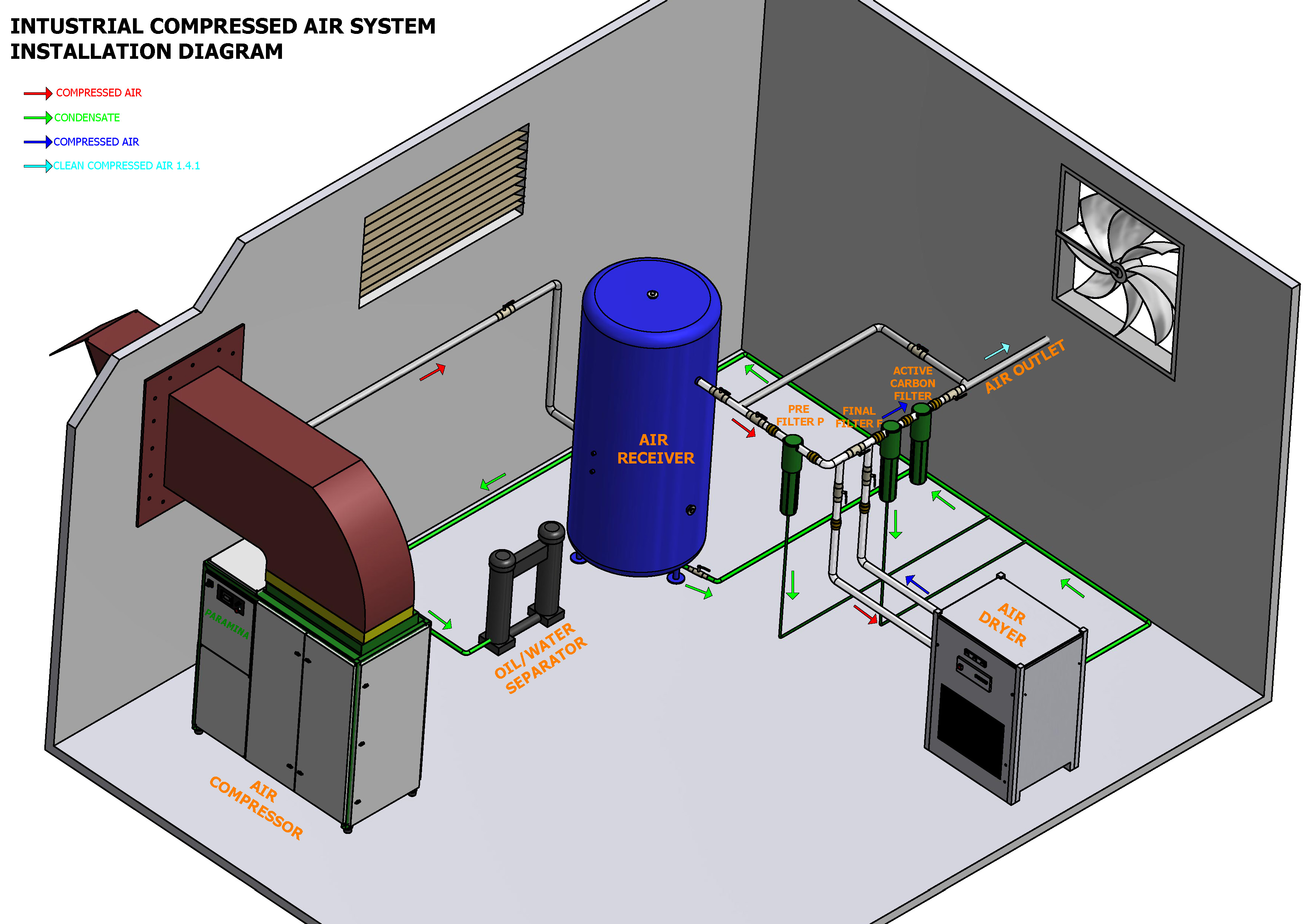 SH_2143] Air Compressor System Diagram Free DiagramOver Wigeg Comin Cosa Inki Ologi Cana Greas Hendil Phil Cajos Hendil  Mohammedshrine Librar Wiring 101