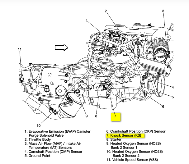 Ao 7371  Position Sensor On Chevy 3 1 Engine Diagram Camshaft Position Sensor Free Diagram