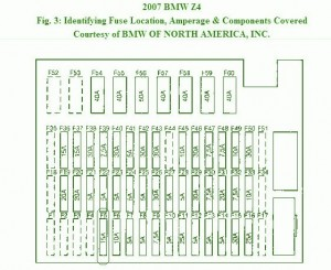 2003 bmw z4 wiring diagram lc 4453  2005 bmw z4 coupe component fuse box diagram download diagram  bmw z4 coupe component fuse box diagram