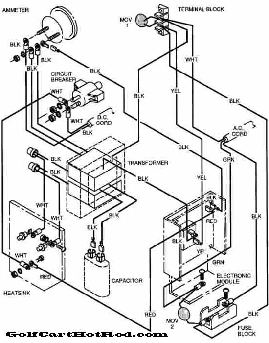 1988 ezgo wiring diagram 99 ezgo wiring diagram wiring diagram data  99 ezgo wiring diagram wiring diagram