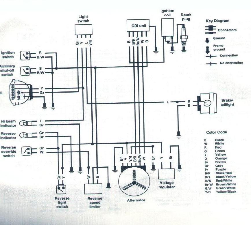 [TVPR_3874]  OS_9655] Hi Bird 4 Wheeler Wiring Diagram Wiring Diagram   Honda 4 Wheeler Wiring Diagram      Www Mohammedshrine Librar Wiring 101