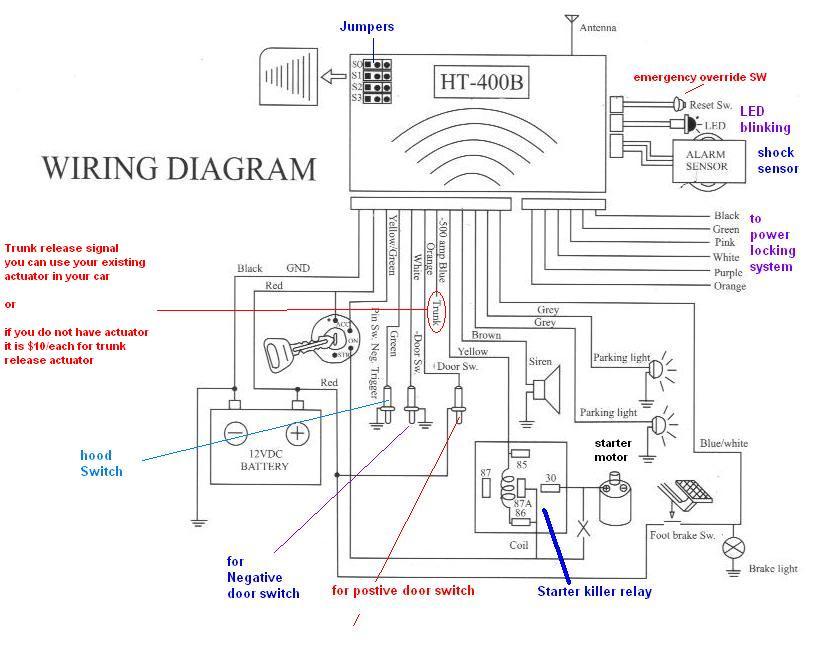 car keyless entry wiring diagram mt 6289  mercedes benz remote starter diagram wiring diagram  remote starter diagram wiring diagram