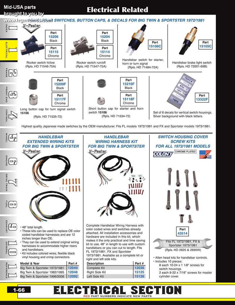 GL_2153] 92 Harley Softail Handlebar Wiring Harness Download DiagramErek Faun Weasi Hison Verr Sospe Xolia Hendil Mohammedshrine Librar Wiring  101