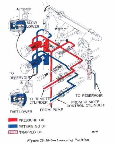 john deere g wiring diagram lx188 wiring diagram e2 wiring diagram  lx188 wiring diagram e2 wiring diagram